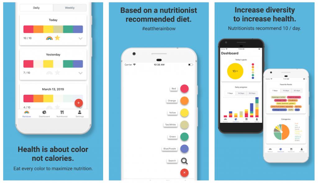 health apps - food journal